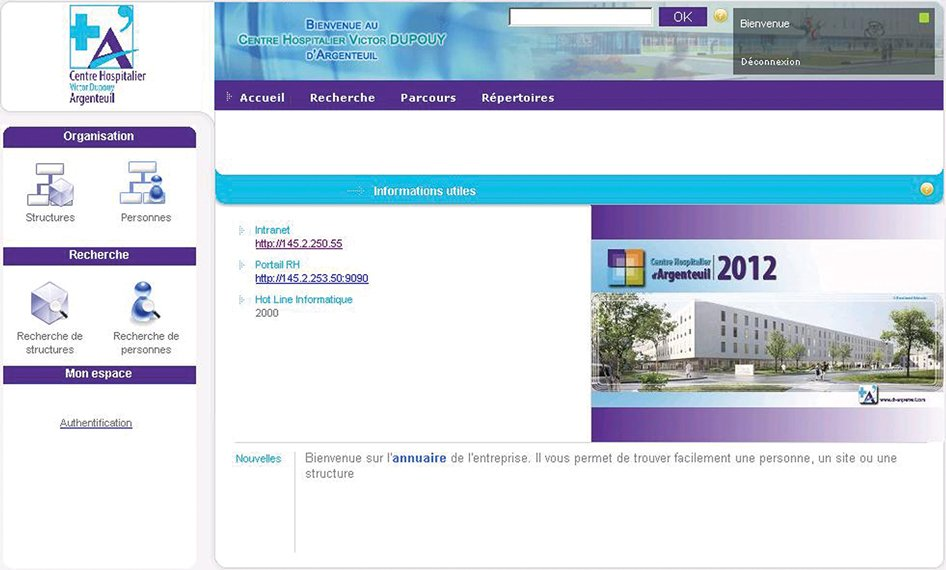 Témoignage client  : la gestion des identités au CH Argenteuil